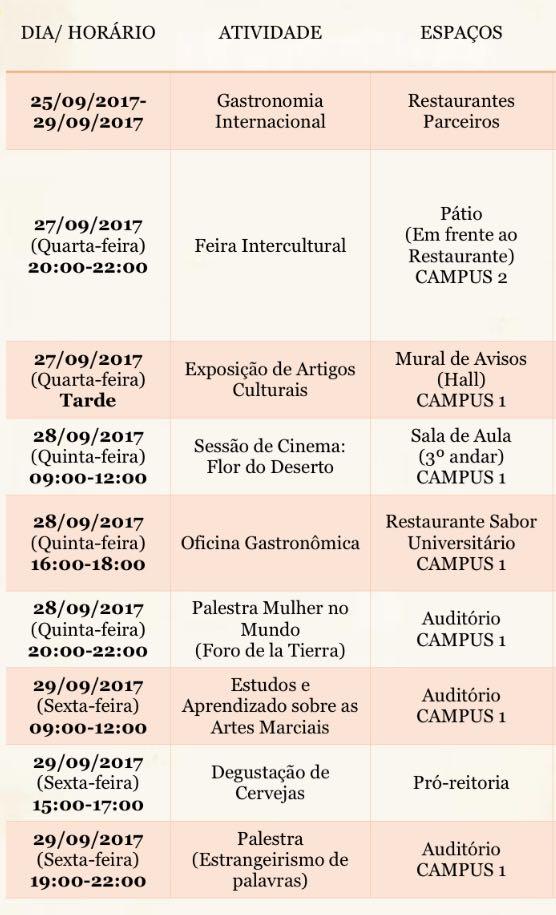 programação final festival de cultura 2017